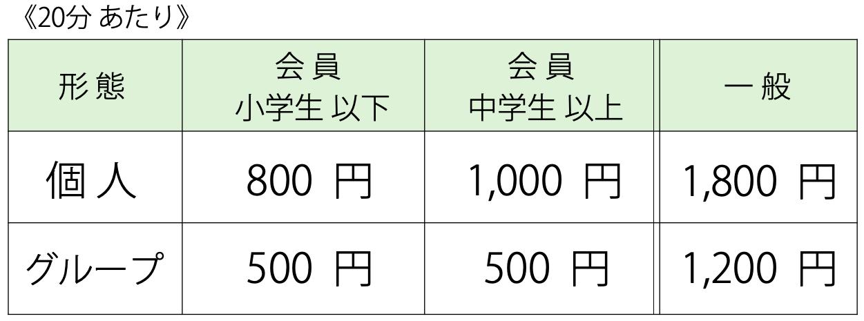 英会話・英語 料金表