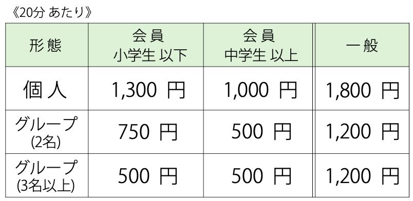 英会話(外国人講師)料金表